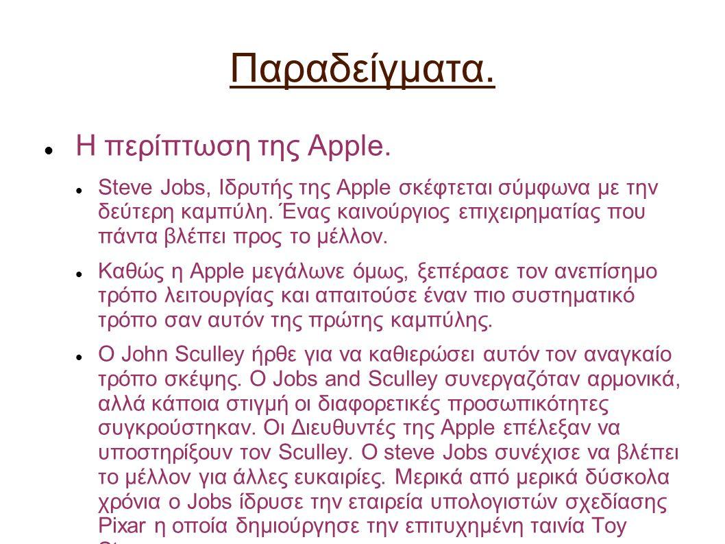 Παραδείγματα. Η περίπτωση της Apple.