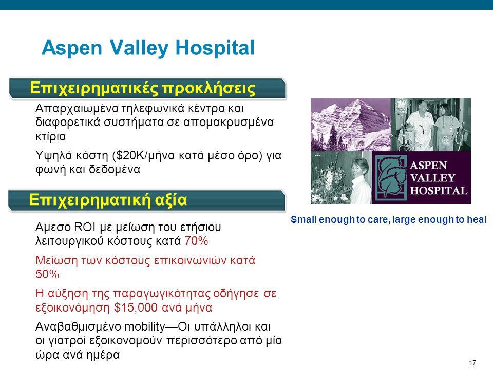 17 Aspen Valley Hospital Απαρχαιωμένα τηλεφωνικά κέντρα και διαφορετικά συστήματα σε απομακρυσμένα κτίρια Υψηλά κόστη ($20K/μήνα κατά μέσο όρο) για φωνή και δεδομένα Αμεσο ROI με μείωση του ετήσιου λειτουργικού κόστους κατά 70% Μείωση των κόστους επικοινωνιών κατά 50% Η αύξηση της παραγωγικότητας οδήγησε σε εξοικονόμηση $15,000 ανά μήνα Αναβαθμισμένο mobility—Οι υπάλληλοι και οι γιατροί εξοικονομούν περισσότερο από μία ώρα ανά ημέρα Small enough to care, large enough to heal Επιχειρηματική αξία Επιχειρηματικές προκλήσεις