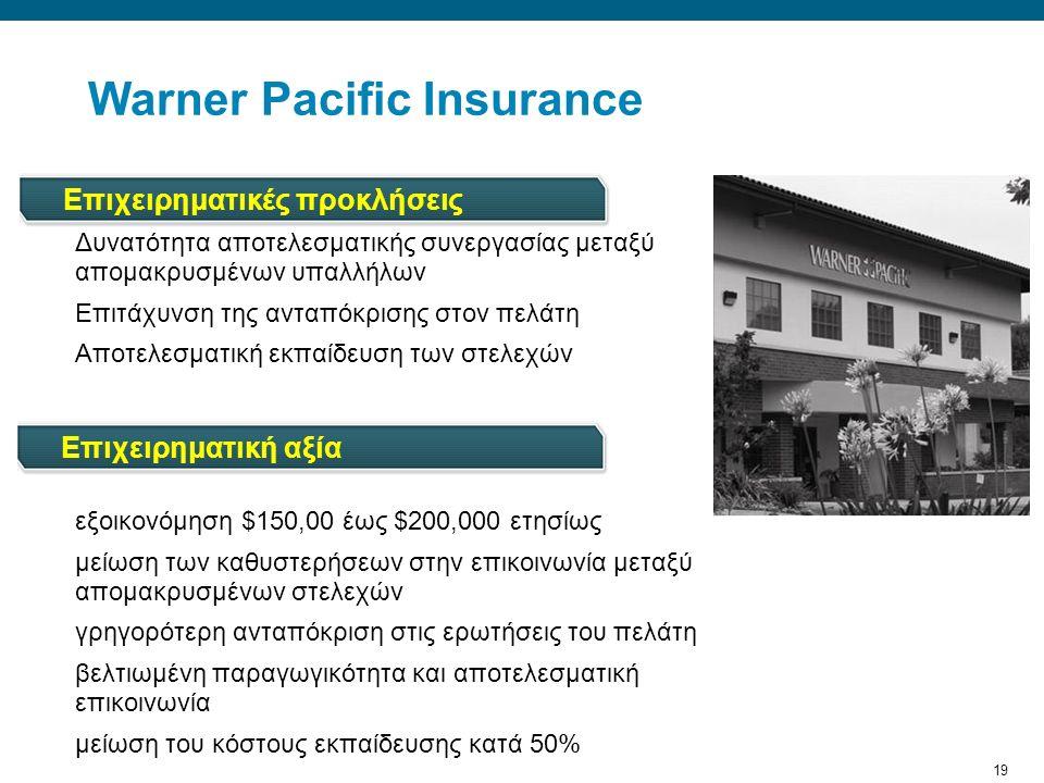 19 Warner Pacific Insurance Δυνατότητα αποτελεσματικής συνεργασίας μεταξύ απομακρυσμένων υπαλλήλων Επιτάχυνση της ανταπόκρισης στον πελάτη Αποτελεσματική εκπαίδευση των στελεχών εξοικονόμηση $150,00 έως $200,000 ετησίως μείωση των καθυστερήσεων στην επικοινωνία μεταξύ απομακρυσμένων στελεχών γρηγορότερη ανταπόκριση στις ερωτήσεις του πελάτη βελτιωμένη παραγωγικότητα και αποτελεσματική επικοινωνία μείωση του κόστους εκπαίδευσης κατά 50% Επιχειρηματικές προκλήσειςΕπιχειρηματική αξία