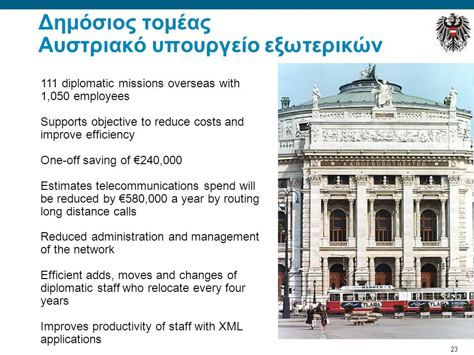 23 111 diplomatic missions overseas with 1,050 employees Supports objective to reduce costs and improve efficiency One-off saving of €240,000 Estimates telecommunications spend will be reduced by €580,000 a year by routing long distance calls Reduced administration and management of the network Efficient adds, moves and changes of diplomatic staff who relocate every four years Improves productivity of staff with XML applications Δημόσιος τομέας Αυστριακό υπουργείο εξωτερικών