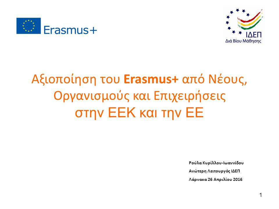 Ρούλα Κυρίλλου-Ιωαννίδου Ανώτερη Λειτουργός ΙΔΕΠ Λάρνακα 26 Απριλίου 2016 Αξιοποίηση του Erasmus+ από Νέους, Οργανισμούς και Επιχειρήσεις στην ΕΕΚ και την ΕΕ 1
