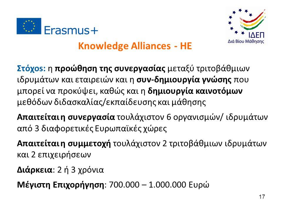 Στόχοs: η προώθηση της συνεργασίας μεταξύ τριτοβάθμιων ιδρυμάτων και εταιρειών και η συν-δημιουργία γνώσης που μπορεί να προκύψει, καθώς και η δημιουργία καινοτόμων μεθόδων διδασκαλίας/εκπαίδευσης και μάθησης Απαιτείται η συνεργασία τουλάχιστον 6 οργανισμών/ ιδρυμάτων από 3 διαφορετικές Ευρωπαϊκές χώρες Απαιτείται η συμμετοχή τουλάχιστον 2 τριτοβάθμιων ιδρυμάτων και 2 επιχειρήσεων Διάρκεια: 2 ή 3 χρόνια Μέγιστη Επιχορήγηση: 700.000 – 1.000.000 Ευρώ Knowledge Alliances - HE 17