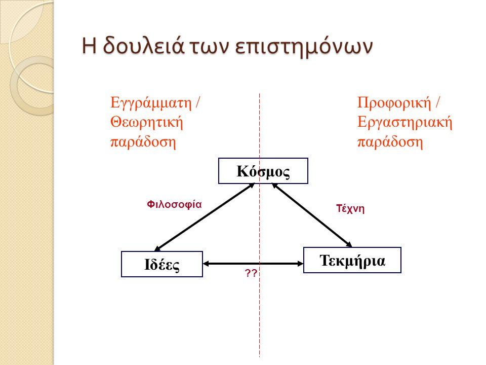 Η δουλειά των επιστημόνων Κόσμος Ιδέες Τεκμήρια Εγγράμματη / Θεωρητική παράδοση Προφορική / Εργαστηριακή παράδοση Τέχνη ?? Φιλοσοφία