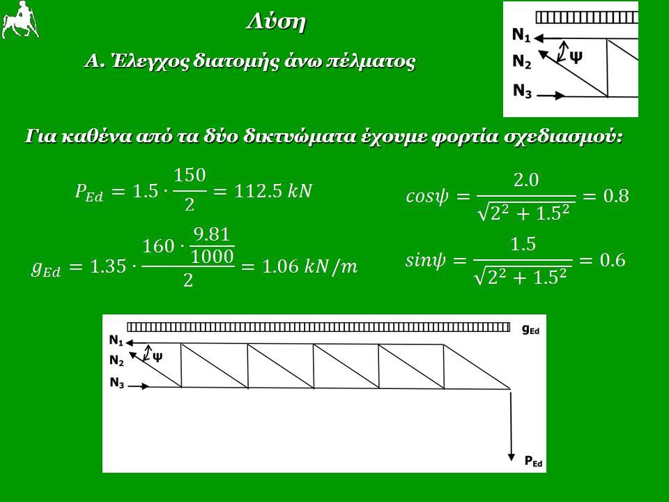 Η ισορροπία δυνάμεων κατά τον κατακόρυφο άξονα δίνει: Η ισορροπία ροπών γύρω από το σημείο τομής των, : Λύση Α.
