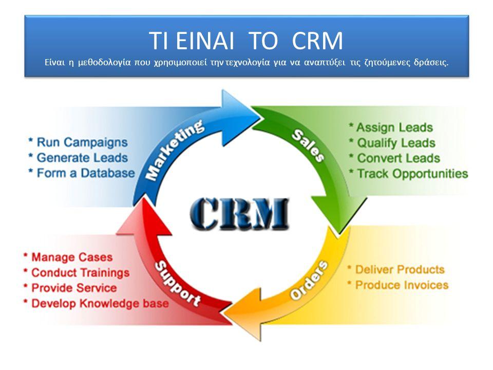 TI EINAI TO CRM Είναι η μεθοδολογία που χρησιμοποιεί την τεχνολογία για να αναπτύξει τις ζητούμενες δράσεις.
