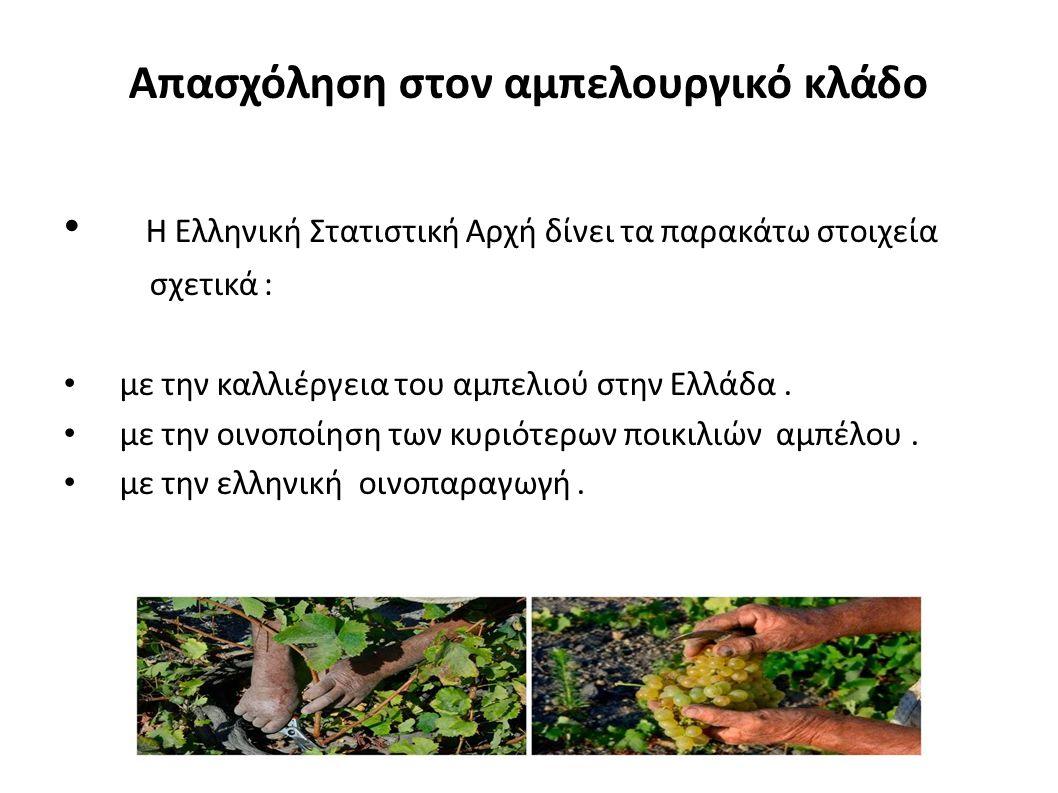 Απασχόληση στον αμπελουργικό κλάδο Η Ελληνική Στατιστική Αρχή δίνει τα παρακάτω στοιχεία σχετικά : με την καλλιέργεια του αμπελιού στην Ελλάδα.