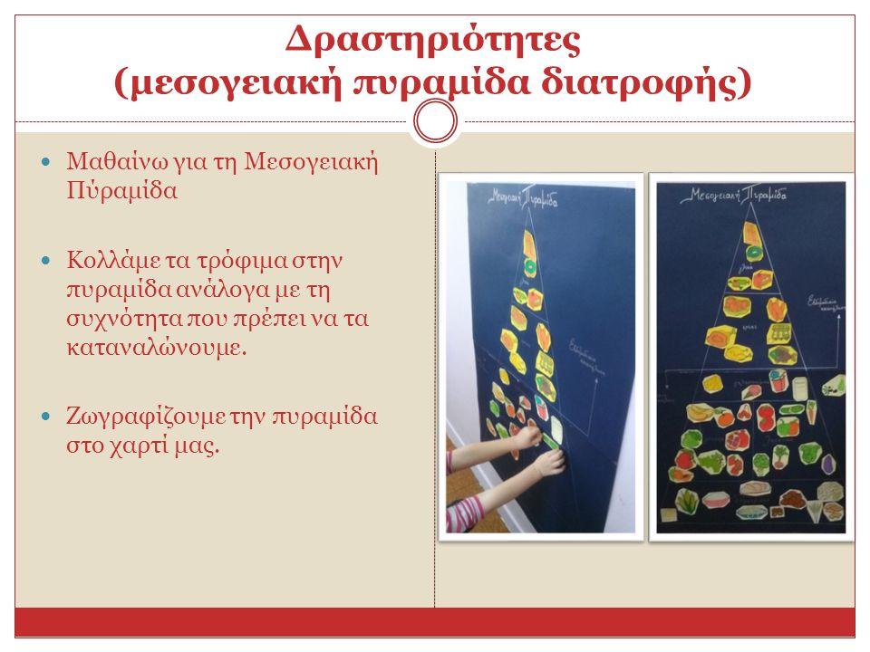 Δραστηριότητες (μεσογειακή πυραμίδα διατροφής) Μαθαίνω για τη Μεσογειακή Πύραμίδα Κολλάμε τα τρόφιμα στην πυραμίδα ανάλογα με τη συχνότητα που πρέπει