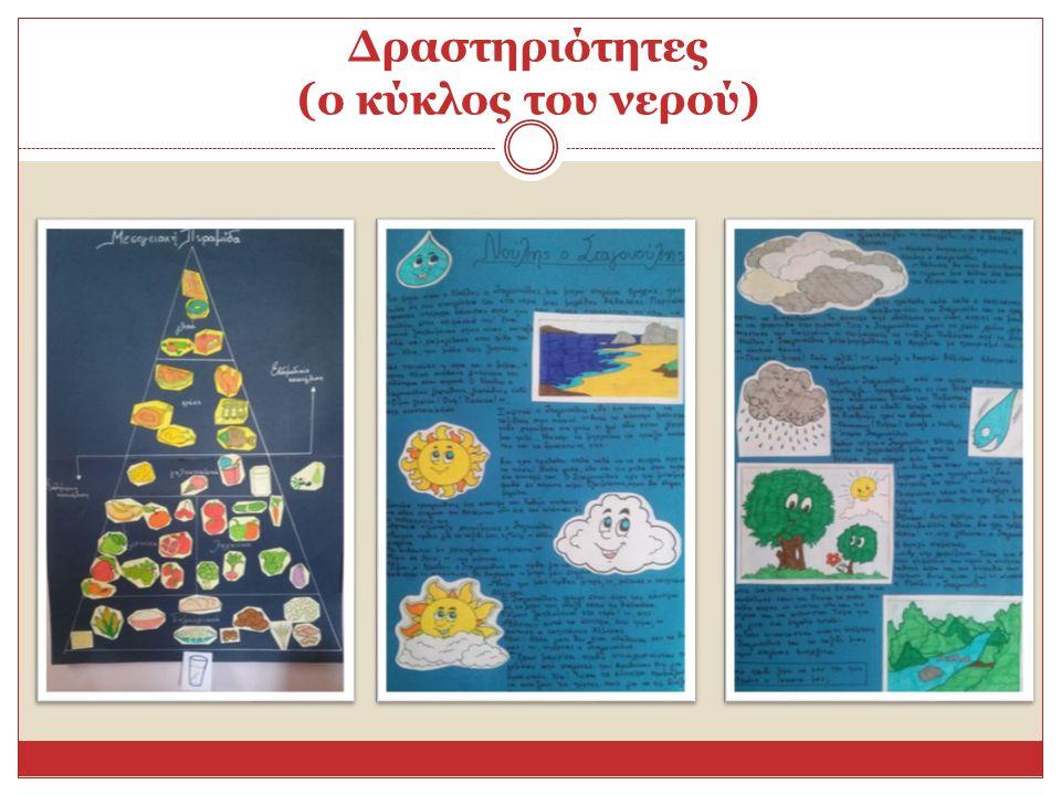 Δραστηριότητες (ο κύκλος του νερού)