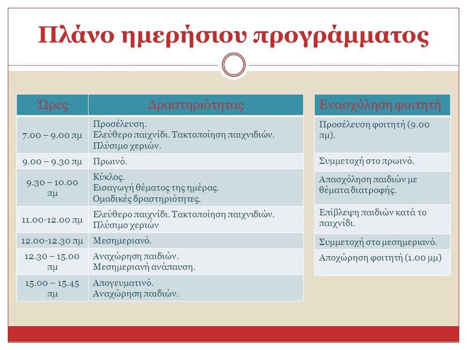 Πλάνο ημερήσιου προγράμματος ΏρεςΔραστηριότητας 7.00 – 9.00 πμ Προσέλευση. Ελεύθερο παιχνίδι. Τακτοποίηση παιχνιδιών. Πλύσιμο χεριών. 9.00 – 9.30 πμ Π