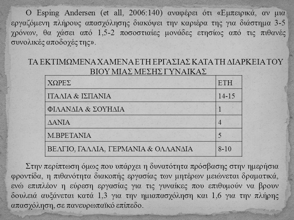 ΧΩΡΕΣΕΤΗ ΙΤΑΛΙΑ & ΙΣΠΑΝΙΑ14-15 ΦΙΛΑΝΔΙΑ & ΣΟΥΗΔΙΑ1 ΔΑΝΙΑ4 Μ.ΒΡΕΤΑΝΙΑ5 ΒΕΛΓΙΟ, ΓΑΛΛΙΑ, ΓΕΡΜΑΝΙΑ & ΟΛΛΑΝΔΙΑ8-10 Ο Esping Andersen (et all, 2006:140) αναφέρει ότι « Εμπειρικά, αν μια εργαζόμενη πλήρους απασχόλησης διακόψει την καριέρα της για διάστημα 3-5 χρόνων, θα χάσει από 1,5-2 ποσοστιαίες μονάδες ετησίως από τις πιθανές συνολικές αποδοχές της ».