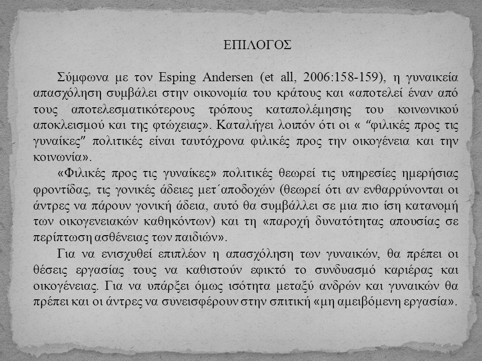 ΕΠΙΛΟΓΟΣ Σύμφωνα με τον Esping Andersen (et all, 2006:158-159), η γυναικεία απασχόληση συμβάλει στην οικονομία του κράτους και « αποτελεί έναν από τους αποτελεσματικότερους τρόπους καταπολέμησης του κοινωνικού αποκλεισμού και της φτώχειας ».