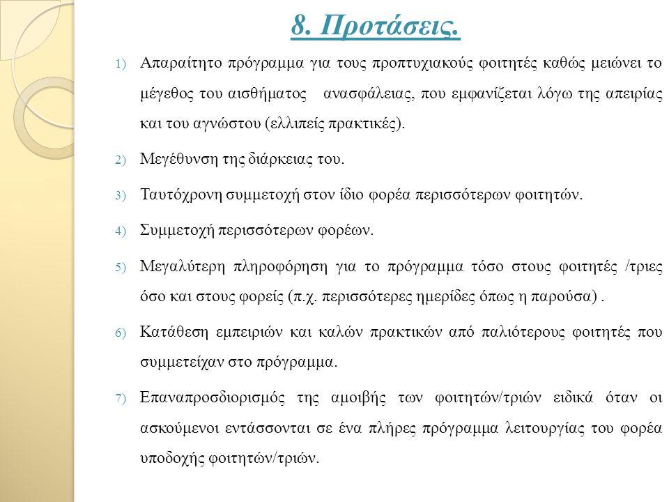 8. Προτάσεις.