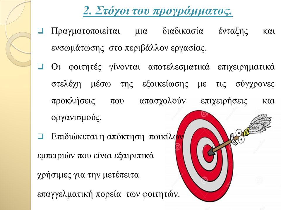 2. Στόχοι του προγράμματος.