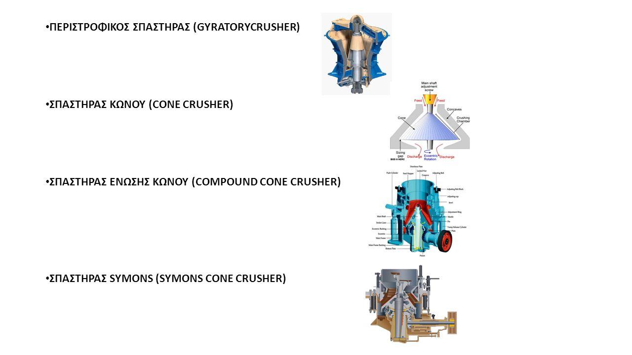 ΠΕΡΙΣΤΡΟΦΙΚΟΣ ΣΠΑΣΤΗΡΑΣ (GYRATORYCRUSHER) ΣΠΑΣΤΗΡΑΣ ΚΩΝΟΥ (CONE CRUSHER) ΣΠΑΣΤΗΡΑΣ ΕΝΩΣΗΣ ΚΩΝΟΥ (COMPOUND CONE CRUSHER) ΣΠΑΣΤΗΡΑΣ SYMONS (SYMONS CONE