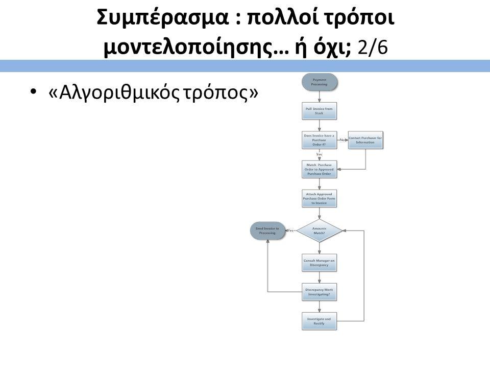 Συμπέρασμα : πολλοί τρόποι μοντελοποίησης… ή όχι; 2/6 «Αλγοριθμικός τρόπος»