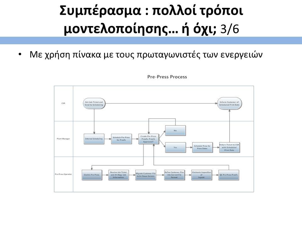 Συμπέρασμα : πολλοί τρόποι μοντελοποίησης… ή όχι; 3/6 Με χρήση πίνακα με τους πρωταγωνιστές των ενεργειών