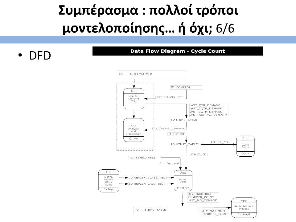 Συμπέρασμα : πολλοί τρόποι μοντελοποίησης… ή όχι; 6/6 DFD