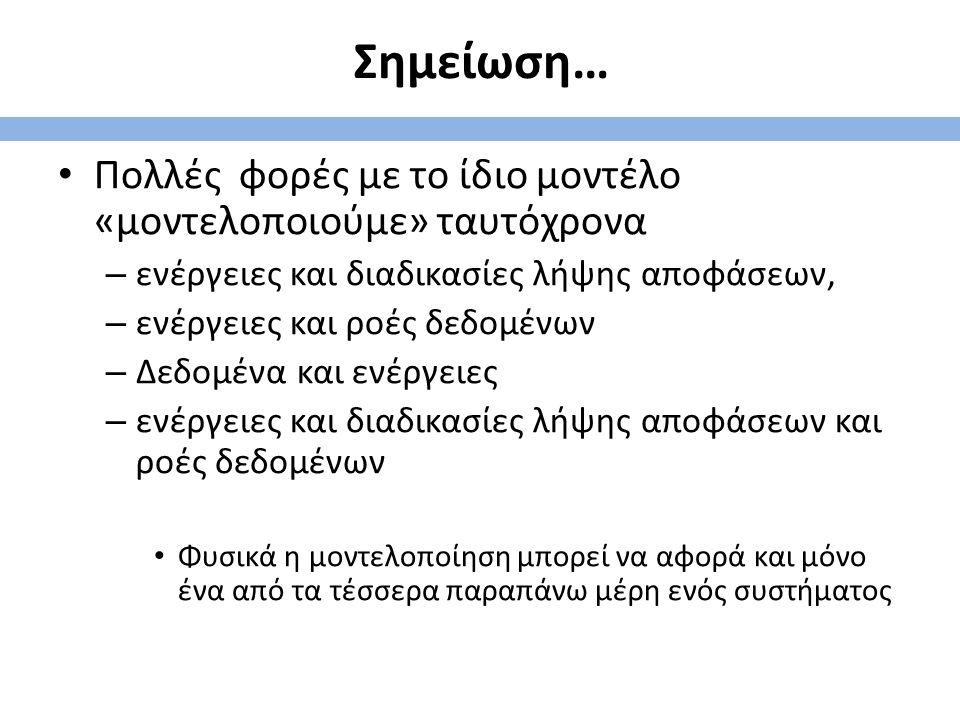 Μοντέλα Ενεργειών / Διαδικασιών 1/4 http://en.wikipedia.org/wiki/Process_modeling http://www.itl.nist.gov/div898/handbook/pmd/pmd.ht m http://www.itl.nist.gov/div898/handbook/pmd/pmd.ht m http://www- 01.ibm.com/support/knowledgecenter/SS6RBX_11.4.2 /com.ibm.sa.bpr.doc/topics/c_diagtypesbpm.html http://www- 01.ibm.com/support/knowledgecenter/SS6RBX_11.4.2 /com.ibm.sa.bpr.doc/topics/c_diagtypesbpm.html http://academics.epu.ntua.gr/LinkClick.aspx?fileticket= nNPcBN7bjX0%3D&tabid=930&mid=2218 ΟΡΟΙ : Process Models / Business models /activities models – https://nrf.com/resources/retail-technology- standards/business-process-models-0 5
