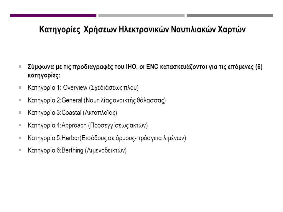 Κατηγορίες Χρήσεων Ηλεκτρονικών Ναυτιλιακών Χαρτών  Σύμφωνα με τις προδιαγραφές του IHO, οι ENC κατασκευάζονται για τις επόμενες (6) κατηγορίες:  Κα