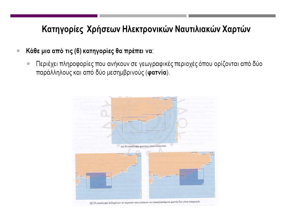 Κατηγορίες Χρήσεων Ηλεκτρονικών Ναυτιλιακών Χαρτών  Κάθε μια από τις (6) κατηγορίες θα πρέπει να :  Περιέχει πληροφορίες που ανήκουν σε γεωγραφικές περιοχές όπου ορίζονται από δύο παράλληλους και από δύο μεσημβρινούς ( φατνία ).