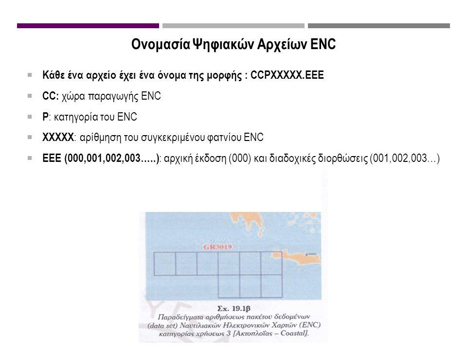 Ονομασία Ψηφιακών Αρχείων ΕΝC  Κάθε ένα αρχείο έχει ένα όνομα της μορφής : CCPXXXXX.EEE  CC: χώρα παραγωγής ENC  P : κατηγορία του ENC  ΧΧΧΧΧ : αρίθμηση του συγκεκριμένου φατνίου ENC  ΕΕΕ (000,001,002,003…..) : αρχική έκδοση (000) και διαδοχικές διορθώσεις (001,002,003…)