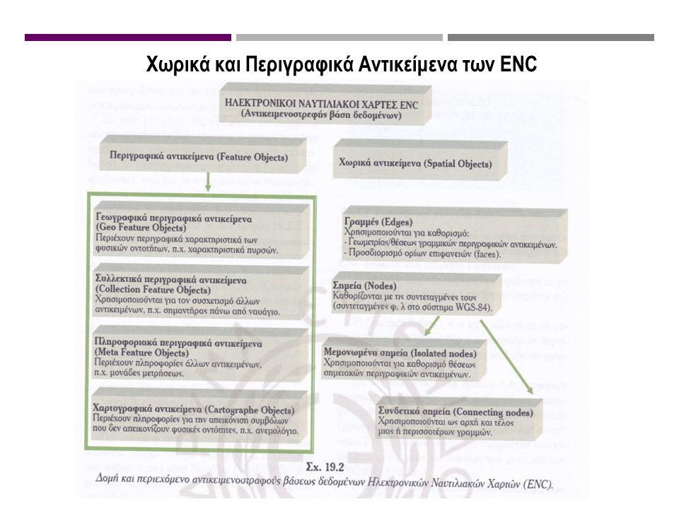 Χωρικά και Περιγραφικά Αντικείμενα των ENC