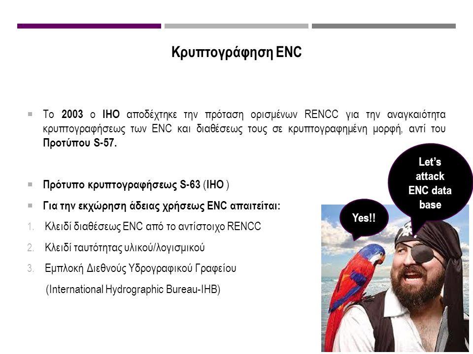 Κρυπτογράφηση ENC  Το 2003 ο IHO αποδέχτηκε την πρόταση ορισμένων RENCC για την αναγκαιότητα κρυπτογραφήσεως των ENC και διαθέσεως τους σε κρυπτογραφημένη μορφή, αντί του Προτύπου S-57.