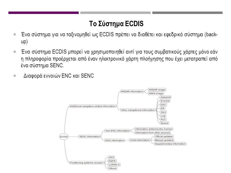 Το Σύστημα ECDIS  Ένα σύστημα για να ταξινομηθεί ως ECDIS πρέπει να διαθέτει και εφεδρικό σύστημα (back- up)  Ένα σύστημα ECDIS μπορεί να χρησιμοποιηθεί αντί για τους συμβατικούς χάρτες μόνο εάν η πληροφορία προέρχεται από έναν ηλεκτρονικό χάρτη πλοήγησης που έχει μετατραπεί από ένα σύστημα SENC.