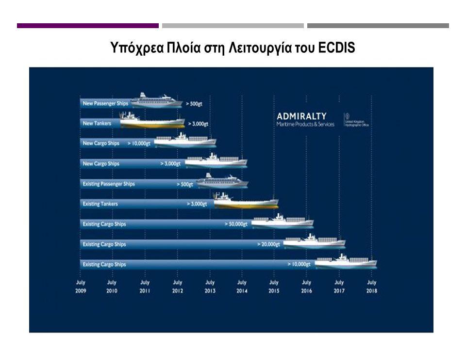 Υπόχρεα Πλοία στη Λειτουργία του ECDIS