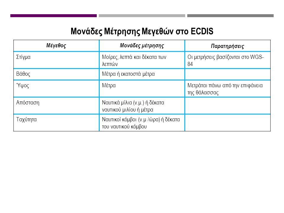 Μονάδες Μέτρησης Μεγεθών στο ECDIS ΜέγεθοςΜονάδες μέτρησης Παρατηρήσεις ΣτίγμαΜοίρες, λεπτά και δέκατα των λεπτών Οι μετρήσεις βασίζονται στο WGS- 84
