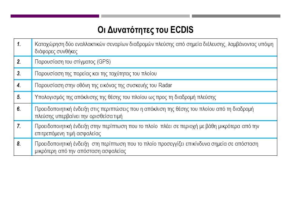 Οι Δυνατότητες του ECDIS 1. Καταχώρηση δύο εναλλακτικών σεναρίων διαδρομών πλεύσης από σημεία διέλευσης, λαμβάνοντας υπόψη διάφορες συνθήκες 2. Παρουσ