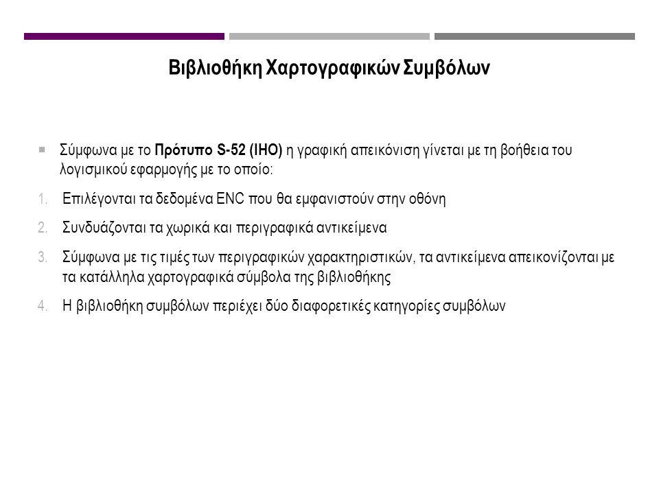 Βιβλιοθήκη Χαρτογραφικών Συμβόλων  Σύμφωνα με το Πρότυπο S-52 (IHO) η γραφική απεικόνιση γίνεται με τη βοήθεια του λογισμικού εφαρμογής με το οποίο: 1.