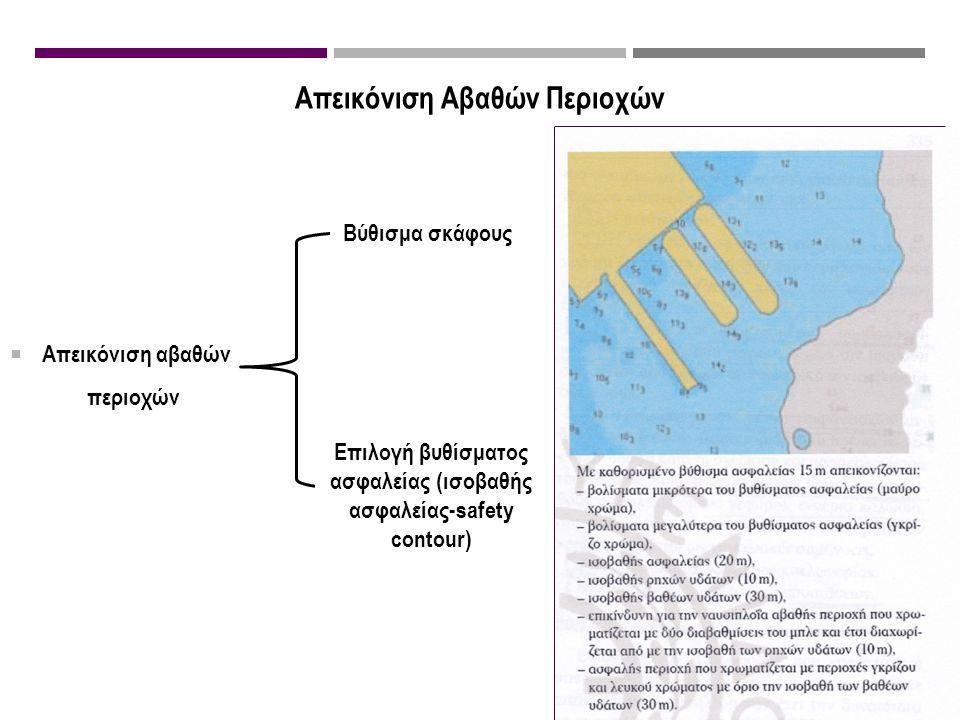 Απεικόνιση Αβαθών Περιοχών  Απεικόνιση αβαθών περιοχών Βύθισμα σκάφους Επιλογή βυθίσματος ασφαλείας (ισοβαθής ασφαλείας-safety contour)