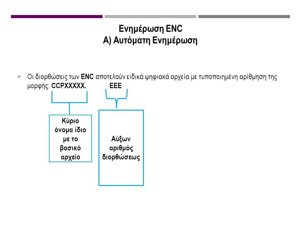 Ενημέρωση ENC A) Αυτόματη Ενημέρωση  Οι διορθώσεις των ENC αποτελούν ειδικά ψηφιακά αρχεία με τυποποιημένη αρίθμηση της μορφής: CCPXXXXX.