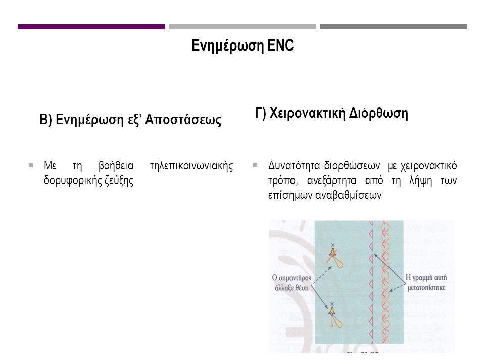 Ενημέρωση ENC Β) Ενημέρωση εξ' Αποστάσεως  Με τη βοήθεια τηλεπικοινωνιακής δορυφορικής ζεύξης Γ) Χειρονακτική Διόρθωση  Δυνατότητα διορθώσεων με χειρονακτικό τρόπο, ανεξάρτητα από τη λήψη των επίσημων αναβαθμίσεων