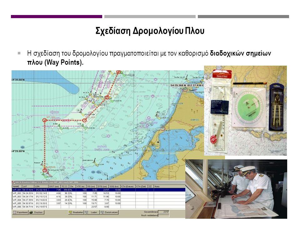 Σχεδίαση Δρομολογίου Πλου  Η σχεδίαση του δρομολογίου πραγματοποιείται με τον καθορισμό διαδοχικών σημείων πλου (Way Points).