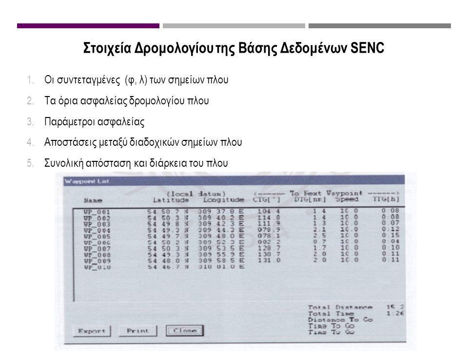 Στοιχεία Δρομολογίου της Βάσης Δεδομένων SENC 1. Οι συντεταγμένες (φ, λ) των σημείων πλου 2.