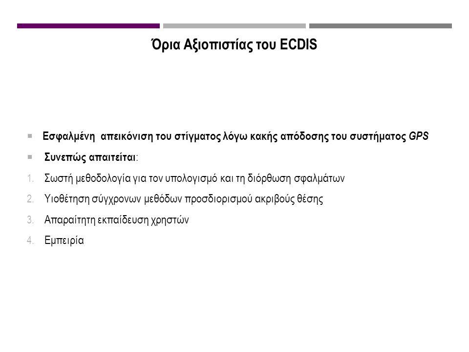 Όρια Αξιοπιστίας του ECDIS  Εσφαλμένη απεικόνιση του στίγματος λόγω κακής απόδοσης του συστήματος GPS  Συνεπώς απαιτείται : 1.