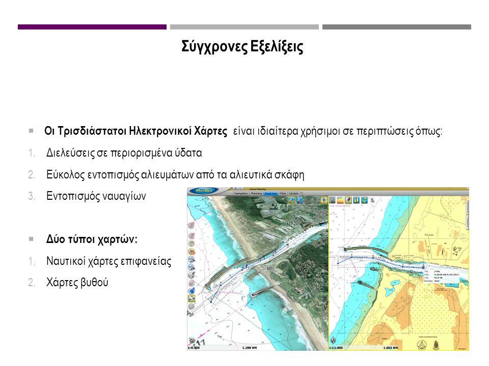 Σύγχρονες Εξελίξεις  Οι Τρισδιάστατοι Ηλεκτρονικοί Χάρτες είναι ιδιαίτερα χρήσιμοι σε περιπτώσεις όπως: 1. Διελεύσεις σε περιορισμένα ύδατα 2. Εύκολο