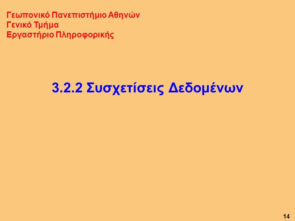3.2.2 Συσχετίσεις Δεδομένων Γεωπονικό Πανεπιστήμιο Αθηνών Γενικό Τμήμα Εργαστήριο Πληροφορικής 14