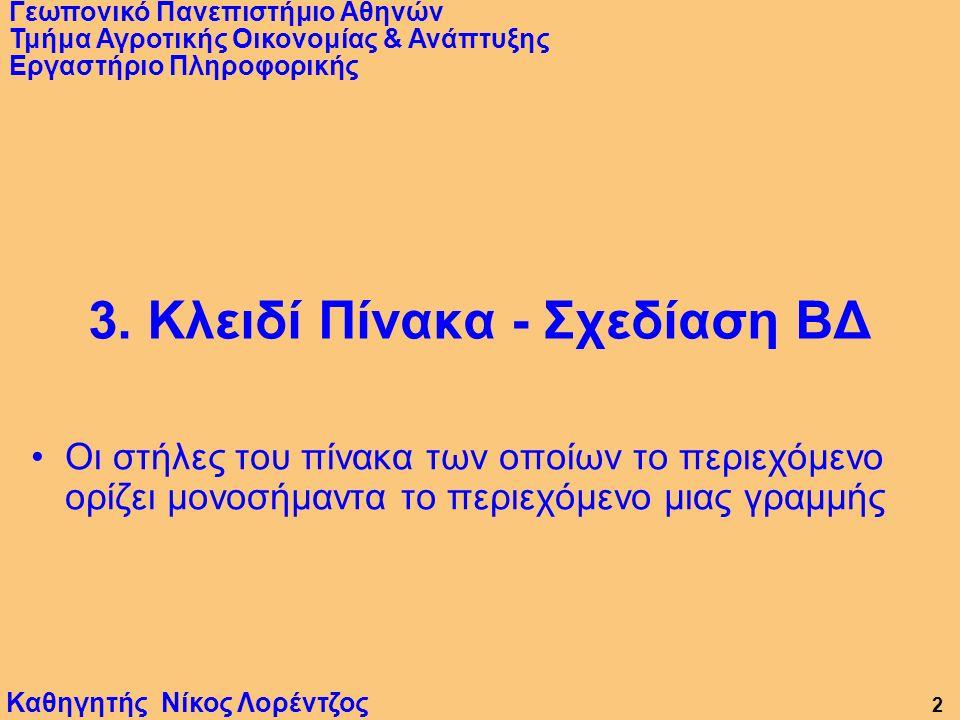 Κανονικοποίηση Πέμπτη Κανονική Μορφή (5ΚΜ) F3 ΒΙΦΑΡ Ε.Π.Ε.Εντομοκτονο ΒΙΦΑΡ Ε.Π.Ε.Ακαρεοκτονο ΦαρμακευτικηΑκαρεοκτονο ΦΑΡΛΙΠ Α.Ε.Μυκητοκτονο ΦαρμακευτικηΜυκητοκτονο BiomEidos F ΦΑΡΛΙΠ Α.Ε.ΜυκητοκτονοSelinon ΒΙΦΑΡ Ε.Π.Ε.ΕντομοκτονοSelinon ΒΙΦΑΡ Ε.Π.Ε.ΑκαρεοκτονοMorestan ΦαρμακευτικηΑκαρεοκτονοMorestan ΦΑΡΛΙΠ Α.Ε.ΜυκητοκτονοMorestan ΦαρμακευτικηΜυκητοκτονοMorestan BiomEidosFarmako F1 ΜυκητοκτονοSelinon ΕντομοκτονοSelinon ΑκαρεοκτονοMorestan ΜυκητοκτονοMorestan EidosFarmako F2 ΦΑΡΛΙΠ Α.Ε.Selinon ΒΙΦΑΡ Ε.Π.Ε.Selinon ΒΙΦΑΡ Ε.Π.Ε.Morestan ΦΑΡΛΙΠ Α.Ε.Morestan ΦαρμακευτικηMorestan BiomFarmako Farmako-Eidos: M:N Farmako-Biom: M:N Eidos-Biom: M:N 13