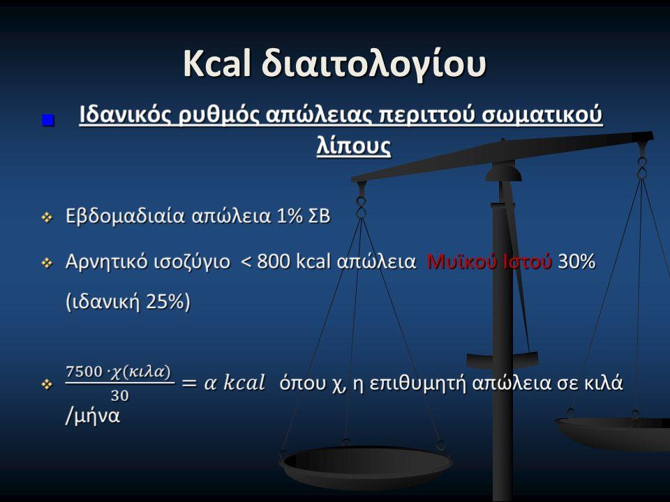 Kcal διαιτολογίου