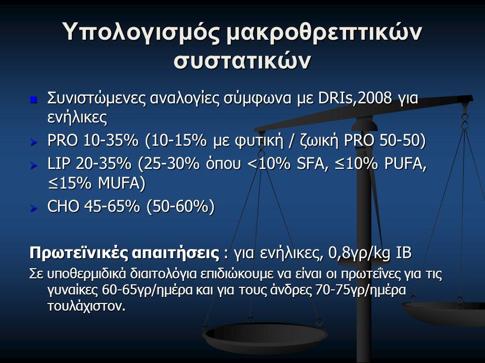 Υπολογισμός μακροθρεπτικών συστατικών Συνιστώμενες αναλογίες σύμφωνα με DRIs,2008 για ενήλικες Συνιστώμενες αναλογίες σύμφωνα με DRIs,2008 για ενήλικες  PRO 10-35% (10-15% με φυτική / ζωική PRO 50-50)  LIP 20-35% (25-30% όπου <10% SFA, ≤10% PUFA, ≤15% MUFA)  CHO 45-65% (50-60%) Πρωτεϊνικές απαιτήσεις : για ενήλικες, 0,8γρ/kg ΙΒ Σε υποθερμιδικά διαιτολόγια επιδιώκουμε να είναι οι πρωτεΐνες για τις γυναίκες 60-65γρ/ημέρα και για τους άνδρες 70-75γρ/ημέρα τουλάχιστον.