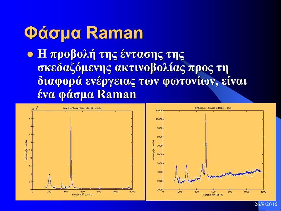 26/9/2016 11 Φάσμα Raman Η προβολή της έντασης της σκεδαζόμενης ακτινοβολίας προς τη διαφορά ενέργειας των φωτονίων, είναι ένα φάσμα Raman Η προβολή της έντασης της σκεδαζόμενης ακτινοβολίας προς τη διαφορά ενέργειας των φωτονίων, είναι ένα φάσμα Raman