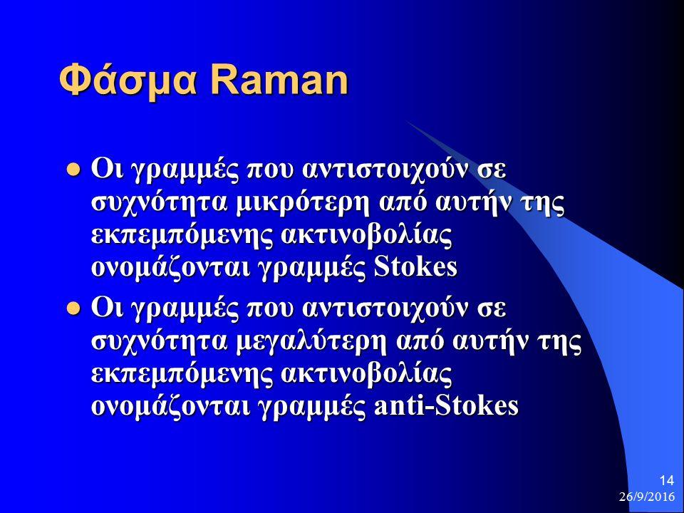 26/9/2016 14 Φάσμα Raman Οι γραμμές που αντιστοιχούν σε συχνότητα μικρότερη από αυτήν της εκπεμπόμενης ακτινοβολίας ονομάζονται γραμμές Stokes Οι γραμμές που αντιστοιχούν σε συχνότητα μικρότερη από αυτήν της εκπεμπόμενης ακτινοβολίας ονομάζονται γραμμές Stokes Οι γραμμές που αντιστοιχούν σε συχνότητα μεγαλύτερη από αυτήν της εκπεμπόμενης ακτινοβολίας ονομάζονται γραμμές anti-Stokes Οι γραμμές που αντιστοιχούν σε συχνότητα μεγαλύτερη από αυτήν της εκπεμπόμενης ακτινοβολίας ονομάζονται γραμμές anti-Stokes