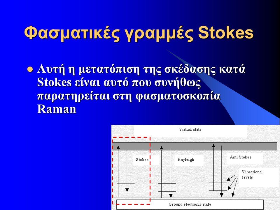 26/9/2016 21 Φασματικές γραμμές Stokes Αυτή η μετατόπιση της σκέδασης κατά Stokes είναι αυτό που συνήθως παρατηρείται στη φασματοσκοπία Raman Αυτή η μετατόπιση της σκέδασης κατά Stokes είναι αυτό που συνήθως παρατηρείται στη φασματοσκοπία Raman