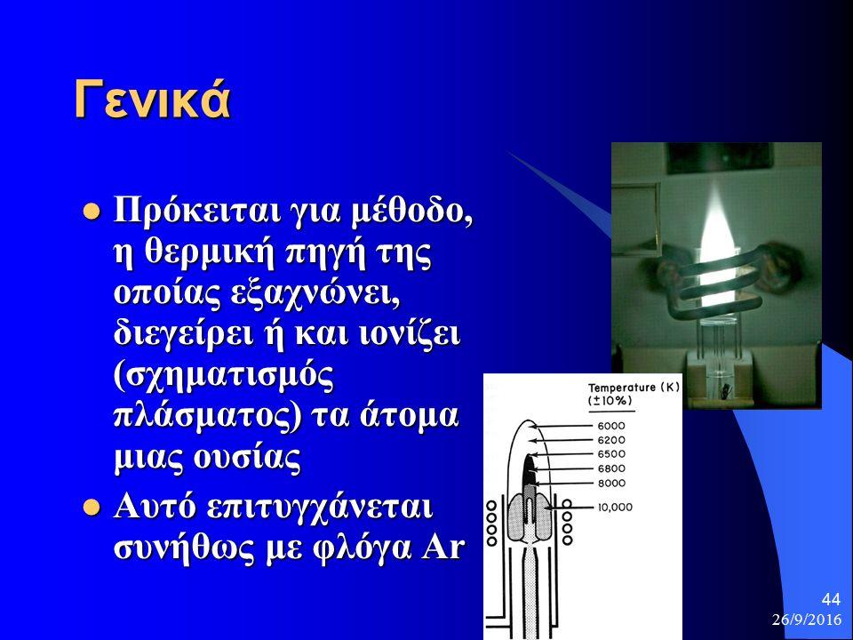 26/9/2016 44 Γενικά Πρόκειται για μέθοδο, η θερμική πηγή της οποίας εξαχνώνει, διεγείρει ή και ιονίζει (σχηματισμός πλάσματος) τα άτομα μιας ουσίας Πρόκειται για μέθοδο, η θερμική πηγή της οποίας εξαχνώνει, διεγείρει ή και ιονίζει (σχηματισμός πλάσματος) τα άτομα μιας ουσίας Αυτό επιτυγχάνεται συνήθως με φλόγα Ar Αυτό επιτυγχάνεται συνήθως με φλόγα Ar