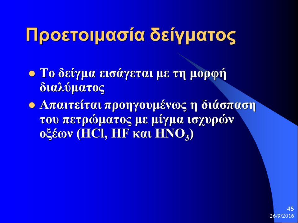 26/9/2016 45 Προετοιμασία δείγματος Το δείγμα εισάγεται με τη μορφή διαλύματος Το δείγμα εισάγεται με τη μορφή διαλύματος Απαιτείται προηγουμένως η διάσπαση του πετρώματος με μίγμα ισχυρών οξέων (HCl, HF και HNO 3 ) Απαιτείται προηγουμένως η διάσπαση του πετρώματος με μίγμα ισχυρών οξέων (HCl, HF και HNO 3 )