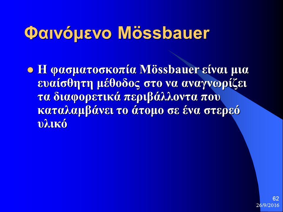 26/9/2016 62 Φαινόμενο Mössbauer Η φασματοσκοπία Mössbauer είναι μια ευαίσθητη μέθοδος στο να αναγνωρίζει τα διαφορετικά περιβάλλοντα που καταλαμβάνει το άτομο σε ένα στερεό υλικό Η φασματοσκοπία Mössbauer είναι μια ευαίσθητη μέθοδος στο να αναγνωρίζει τα διαφορετικά περιβάλλοντα που καταλαμβάνει το άτομο σε ένα στερεό υλικό