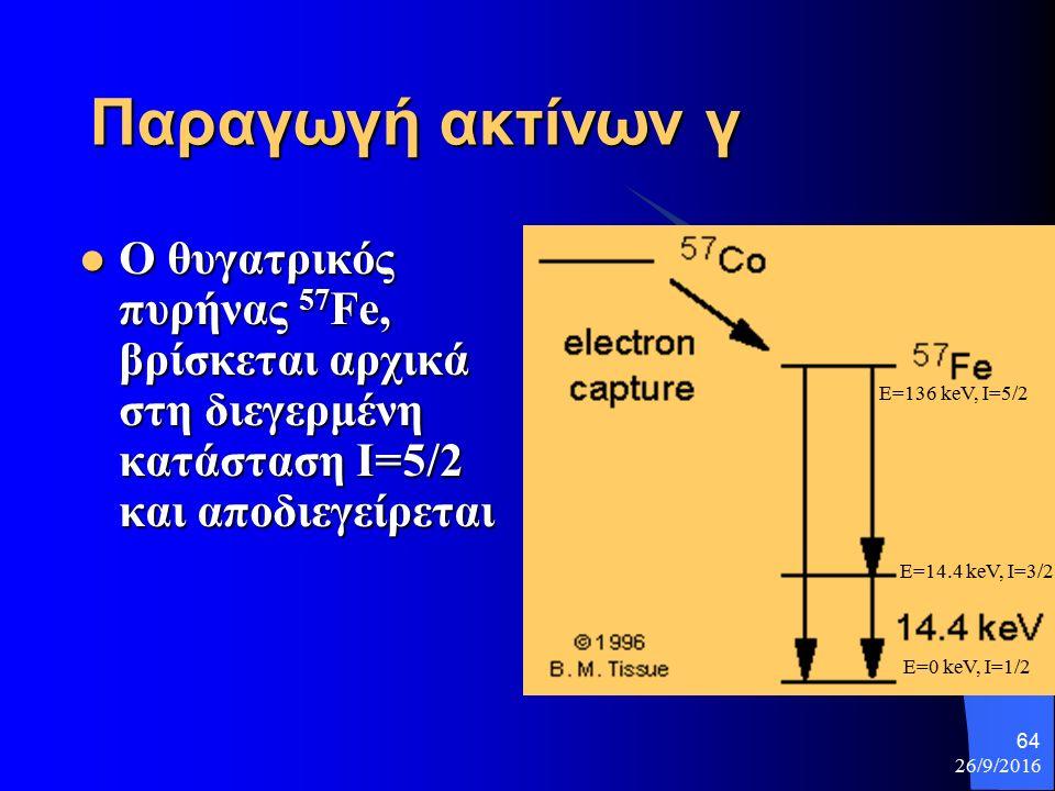 26/9/2016 64 Παραγωγή ακτίνων γ Ο θυγατρικός πυρήνας 57 Fe, βρίσκεται αρχικά στη διεγερμένη κατάσταση Ι=5/2 και αποδιεγείρεται Ο θυγατρικός πυρήνας 57 Fe, βρίσκεται αρχικά στη διεγερμένη κατάσταση Ι=5/2 και αποδιεγείρεται E=136 keV, I=5/2 E=14.4 keV, I=3/2 E=0 keV, I=1/2